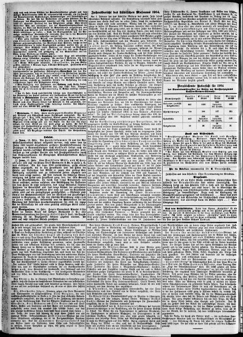 1905_Jenaische_0296.tif
