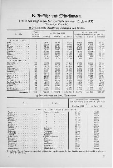 Vierteljahresberichte_167736914_12_1933_0057.tif