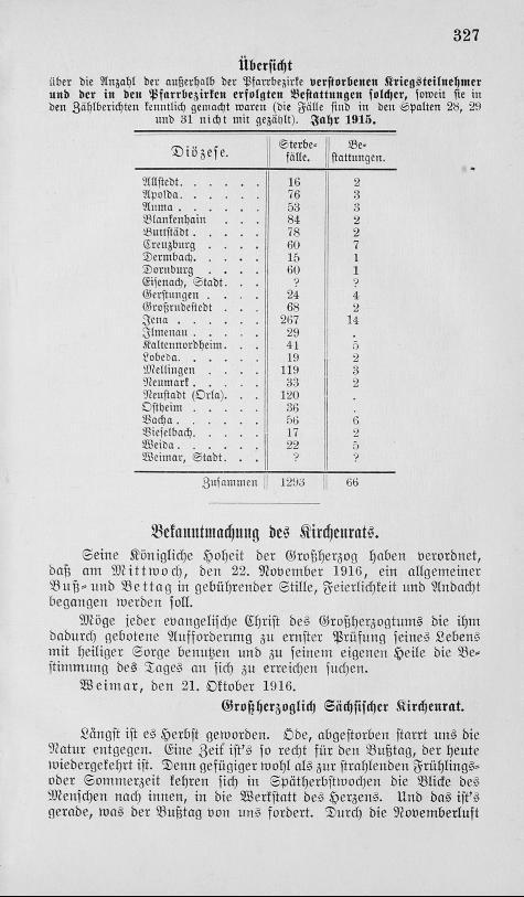 Kirchen_Schulblatt_Verbindung_167559303_65_1916_0335.tif